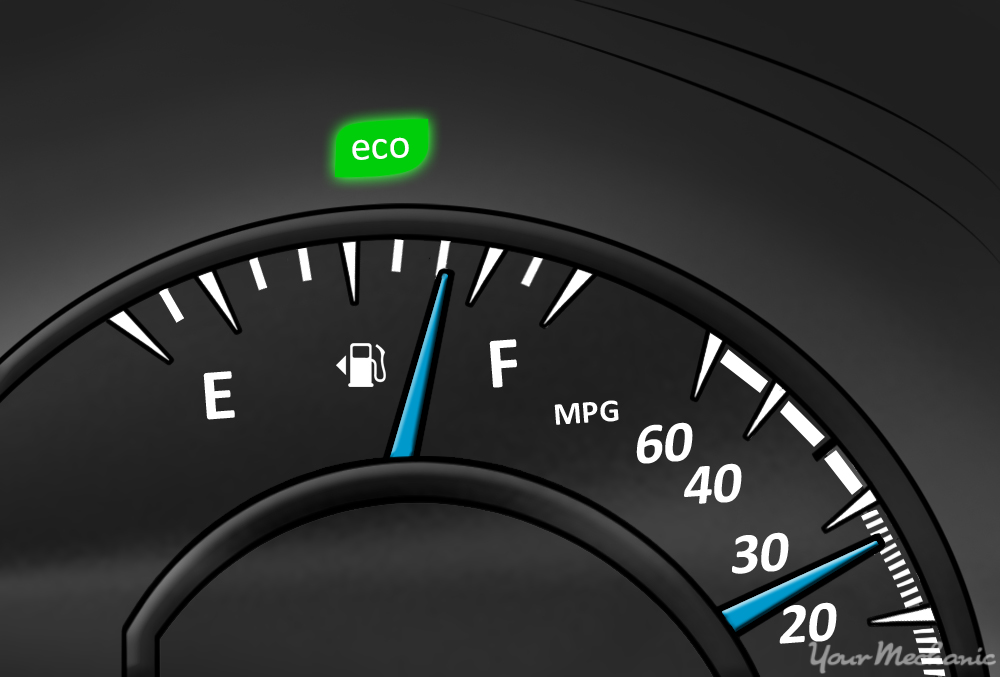 1%20-%20Eco%20driving%20indicator%20light.jpg