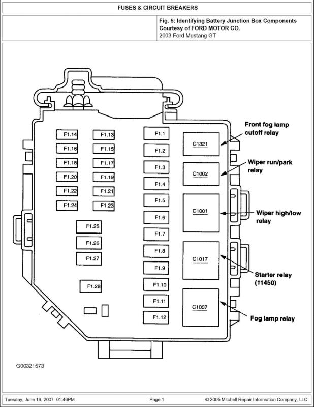 complete fuse box diagram svtperformance com view attachment 43902