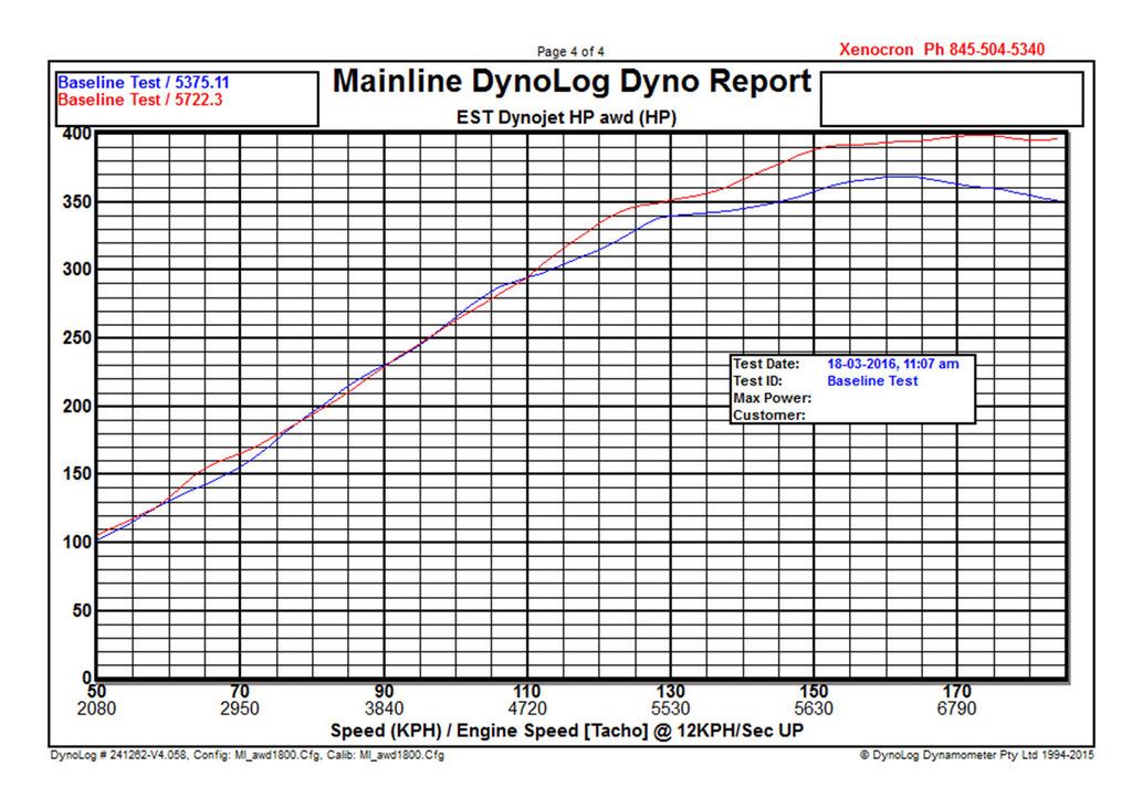 GT350 Intake Manifold | Page 5 | SVTPerformance com