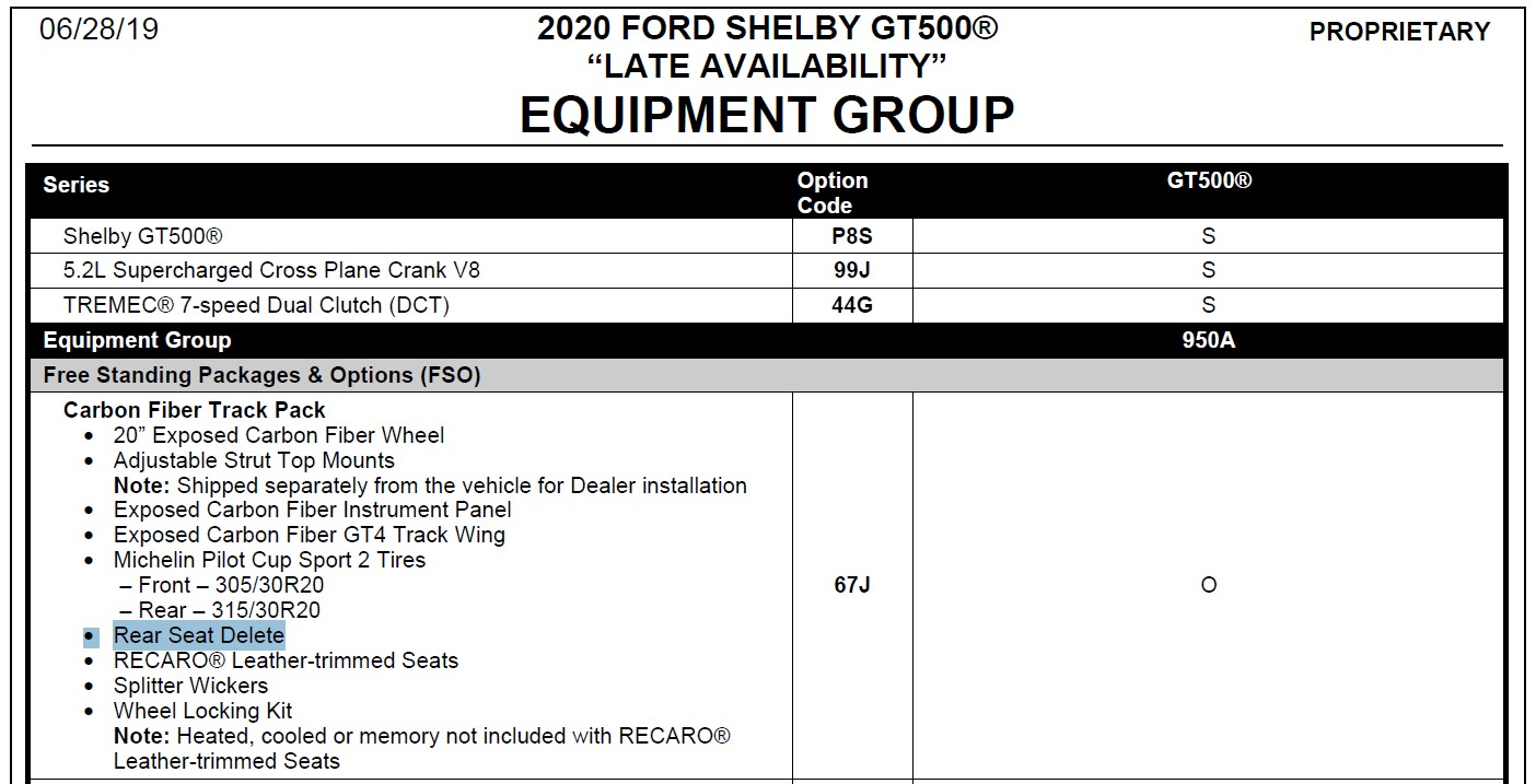 2020 GT500 CFTP Options.jpg