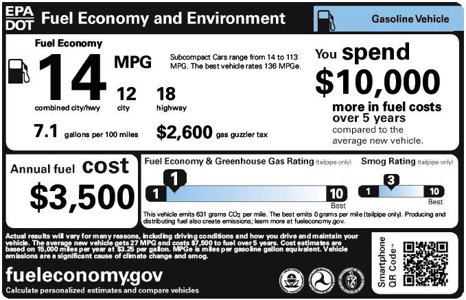 2020 GT500 Fuel Economy Rating.jpg