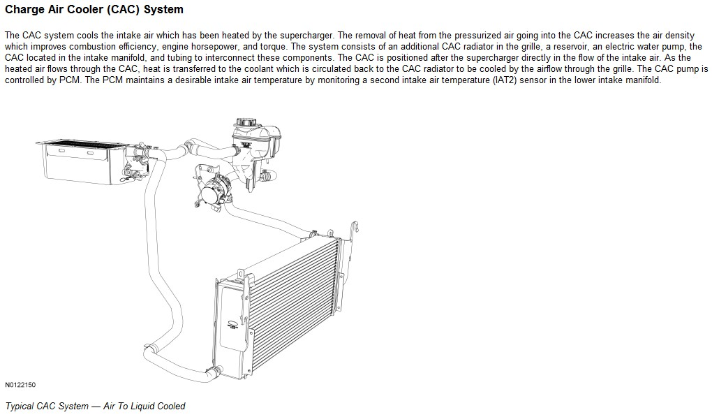 Charge Air Cooler (CAC) System.jpg