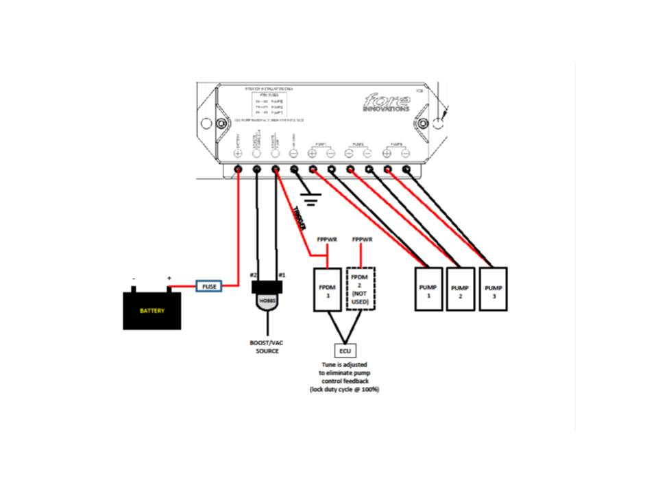 those running a fore triple fuel pump staged controller