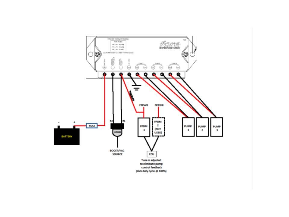 Controller: Fore Fc3 Wiring Diagram At Satuska.co
