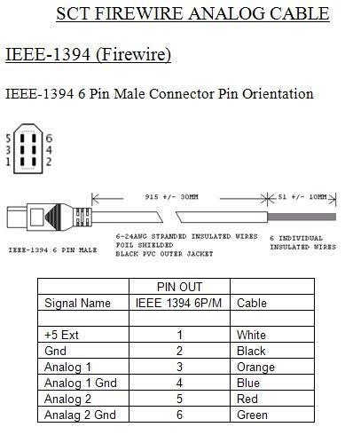 firewire wiring diagram basic electronics wiring diagram Cat5 Pinout Diagram firewire wiring diagram wiring data schematicfirewire wiring diagram