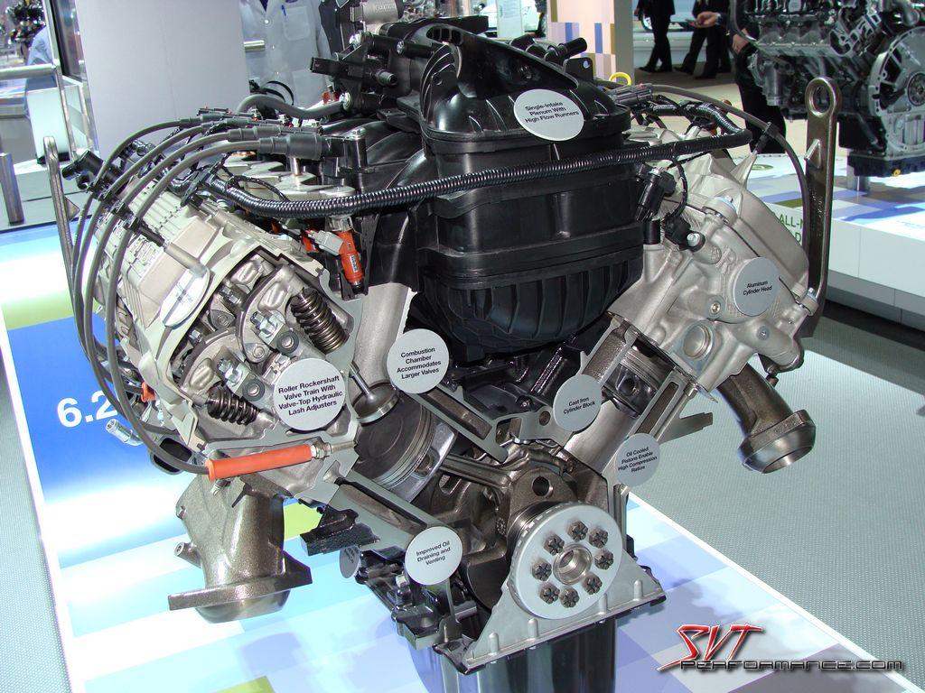 Big Bore Details | Ford's Godzilla (7X) V8 Engine | Plus a ...