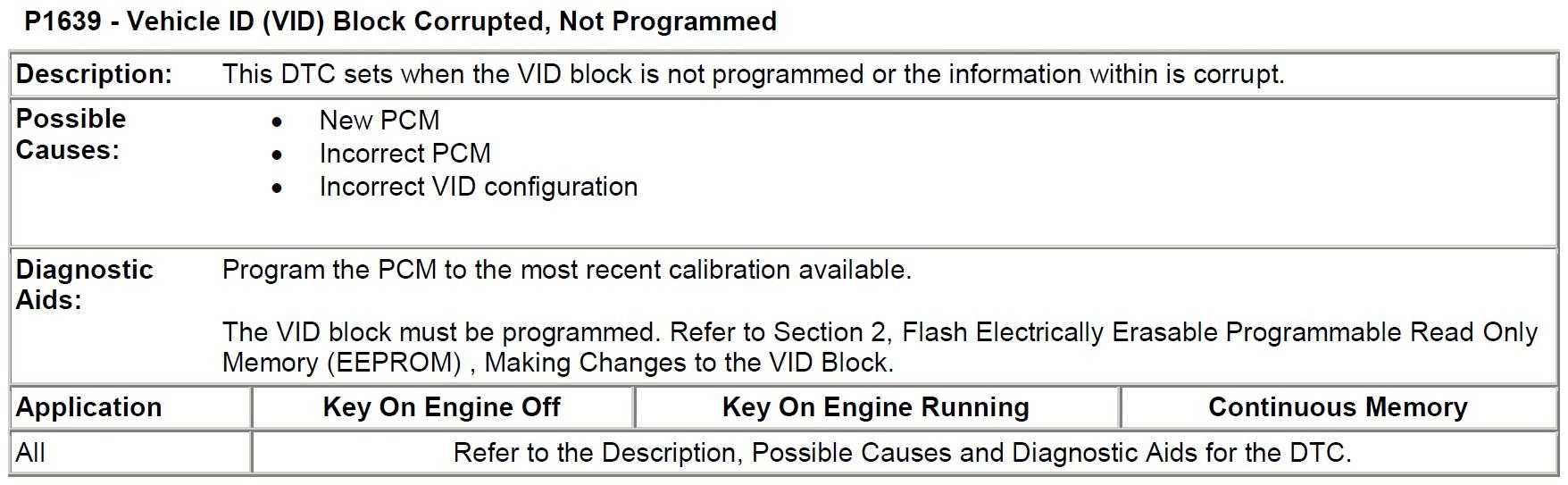 P0300 help | Page 2 | SVTPerformance com