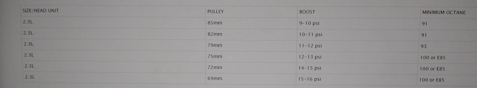 pulley-octane.jpg