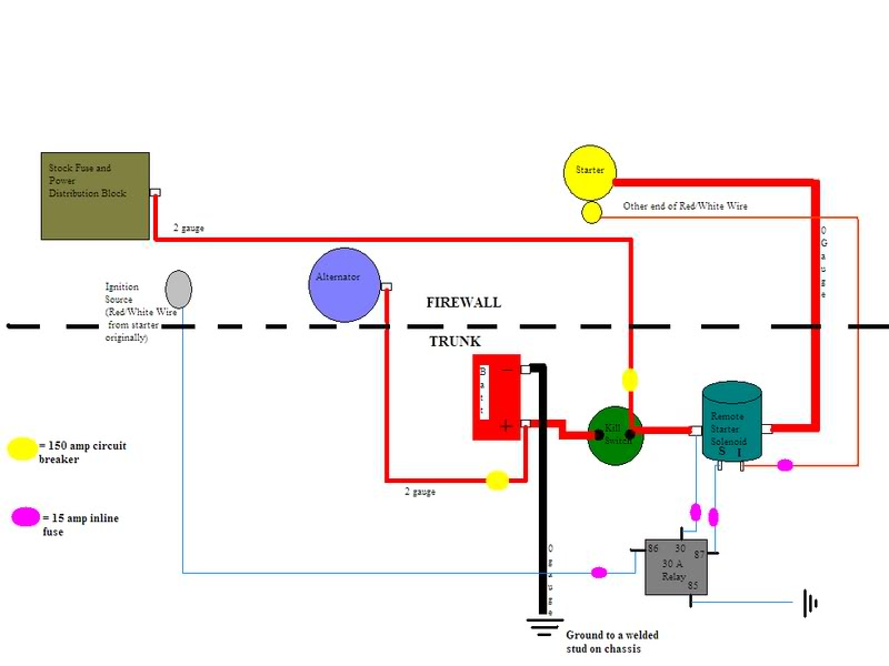 My Battery Relocation Project Many Pics Page 2 Svtperformancerhsvtperformance: Ls1 Battery Wiring Diagram At Gmaili.net