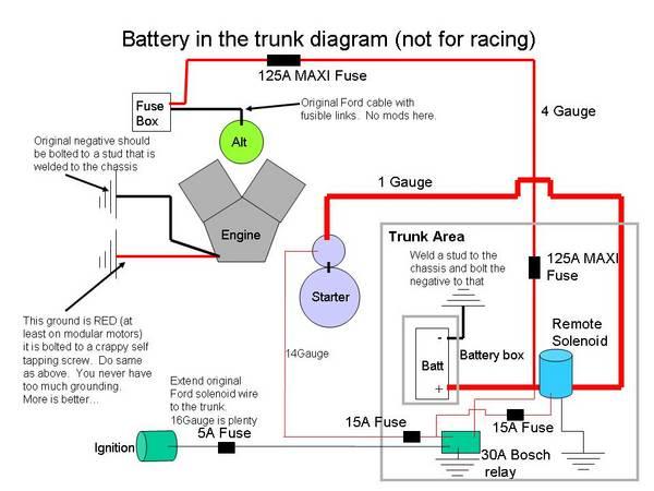Racing Alternator Wiring Diagram - Schematics Online on