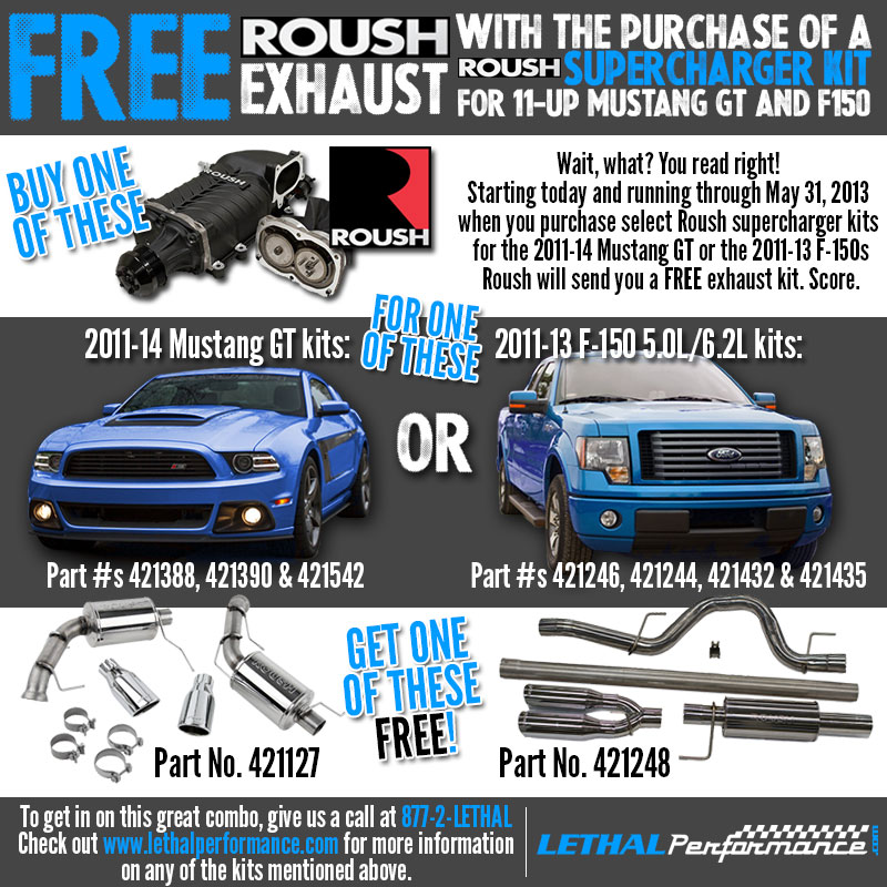 Get a free Roush exhaust when you buy a Roush Supercharger