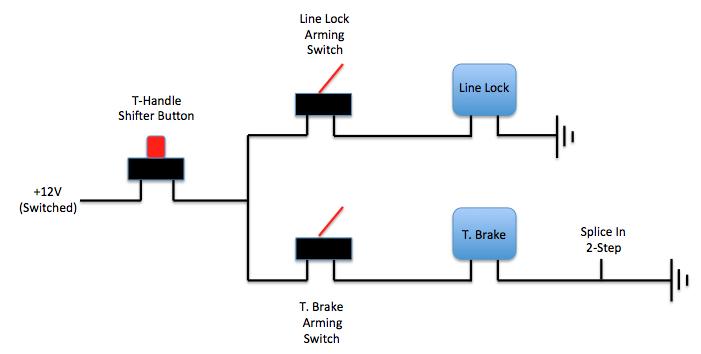 Linelock  Transbrake  2