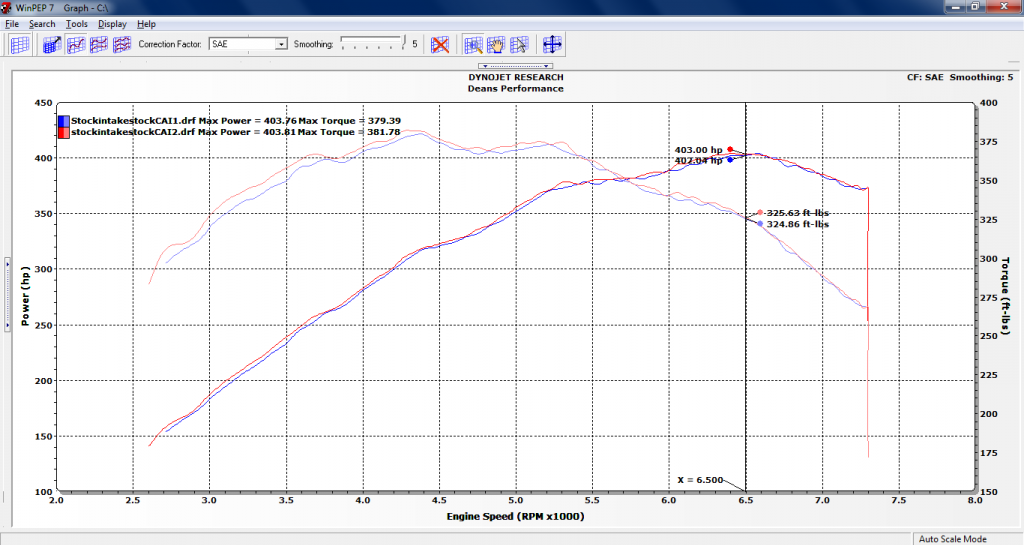 Manifold and intake testing <> stock-ported-Boss w/stock vs