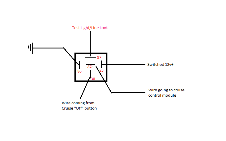 line lock wiring to cruise off button svtperformance com rh svtperformance com line lock trans brake wiring diagram brake line lock wiring diagram