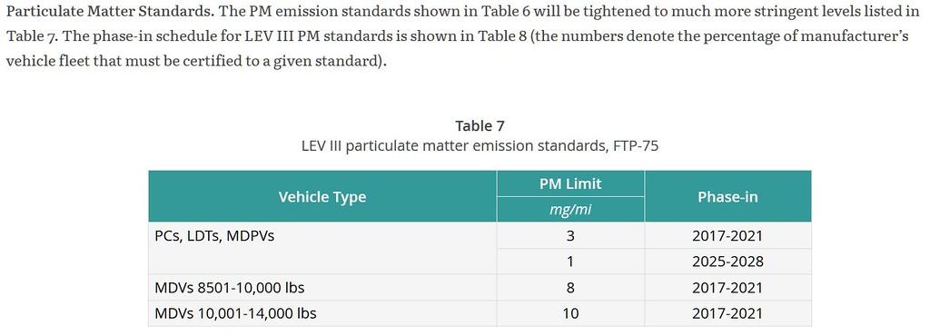 z%20emissions%20particulate%20standards-XL.jpg