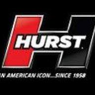 HurstPerformance
